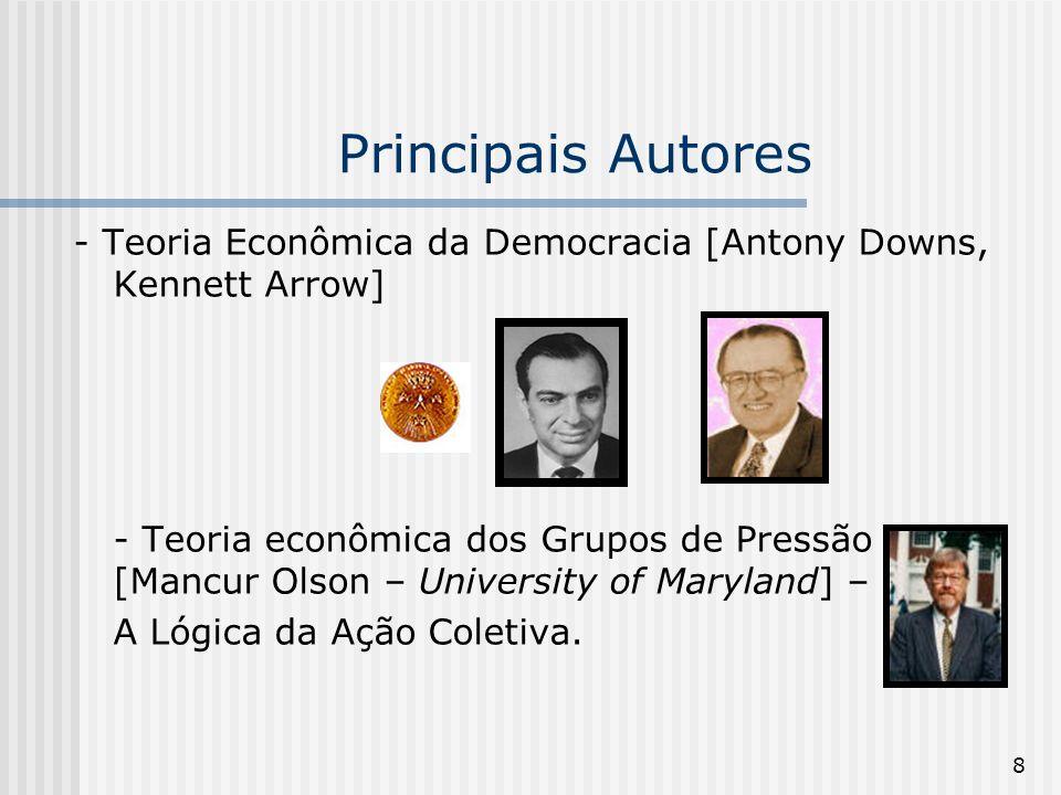 Principais Autores- Teoria Econômica da Democracia [Antony Downs, Kennett Arrow]